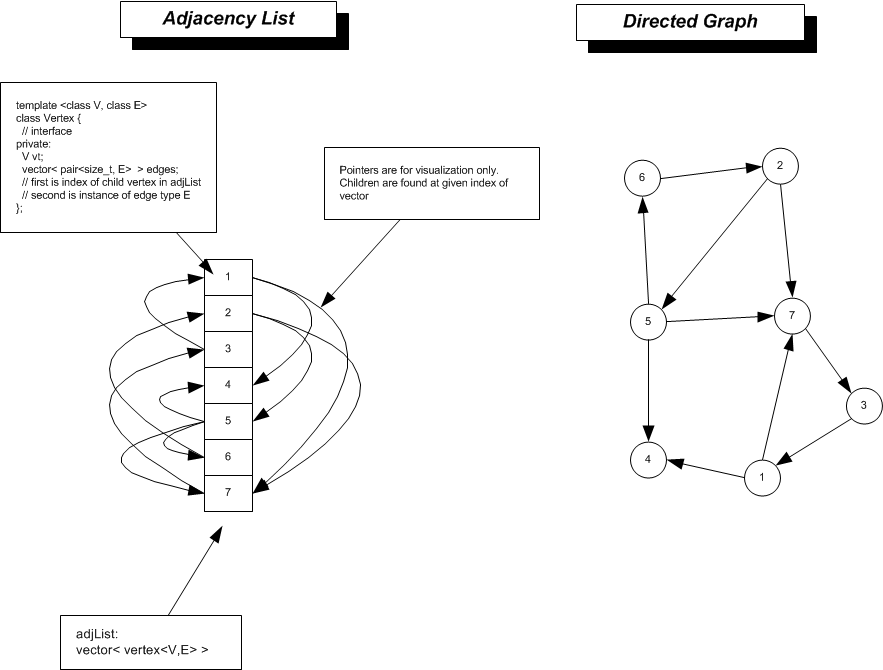 Blogaph a c template based graph facility ccuart Gallery